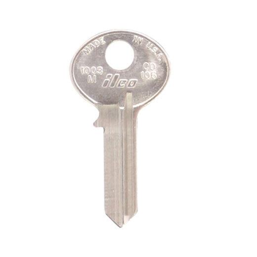 Mail Keys